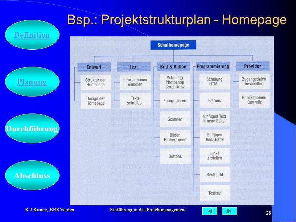 Bsp.: Projektstrukturplan - Homepage