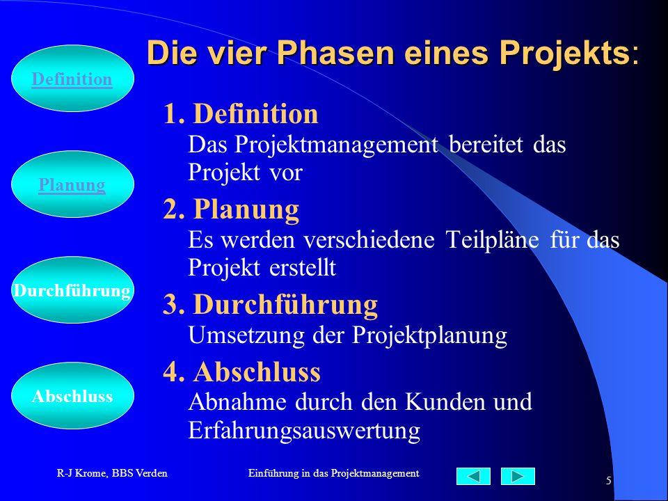 Die vier Phasen eines Projekts: