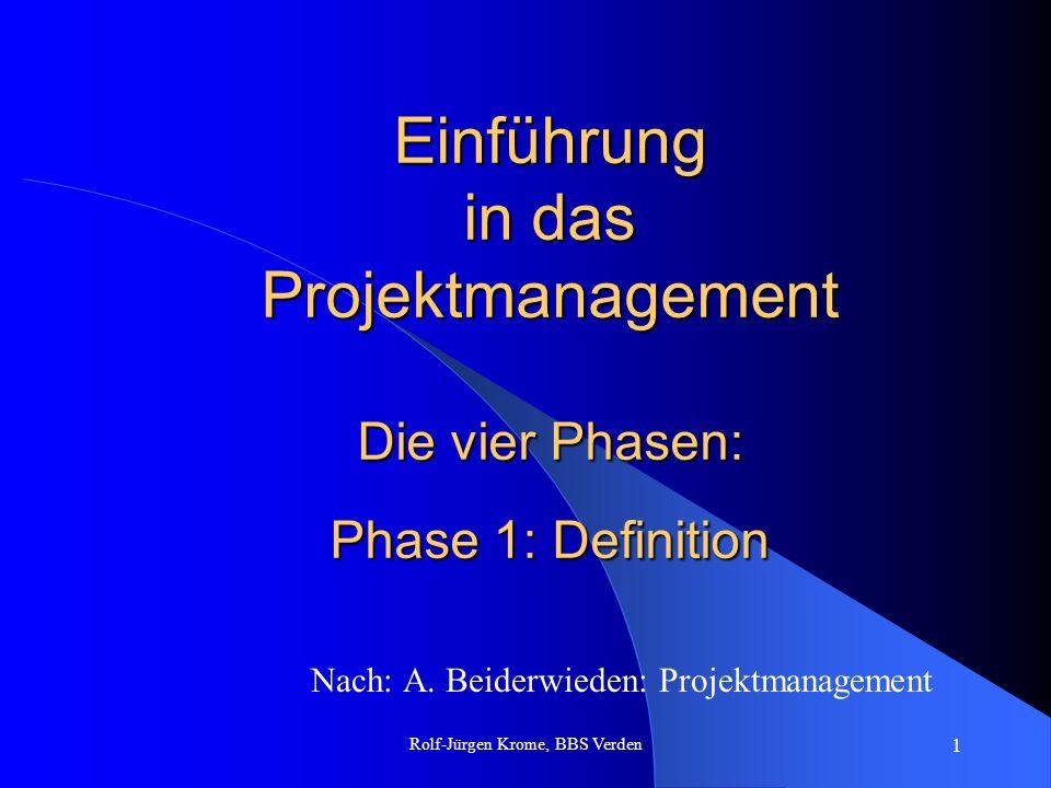 Nach: A. Beiderwieden: Projektmanagement