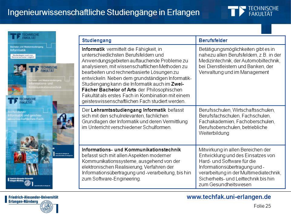 Ingenieurwissenschaftliche Studiengänge in Erlangen