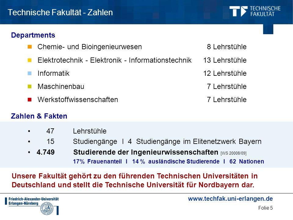 Technische Fakultät - Zahlen