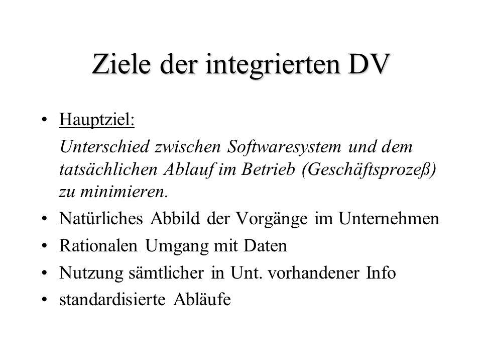 Ziele der integrierten DV