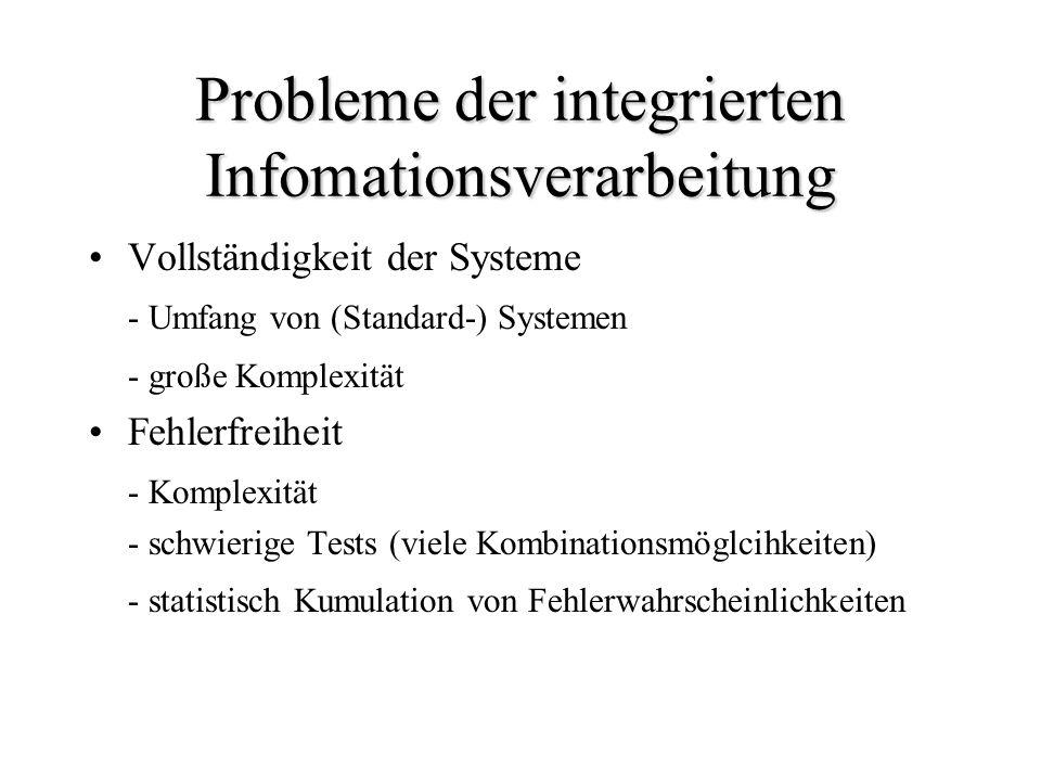 Probleme der integrierten Infomationsverarbeitung