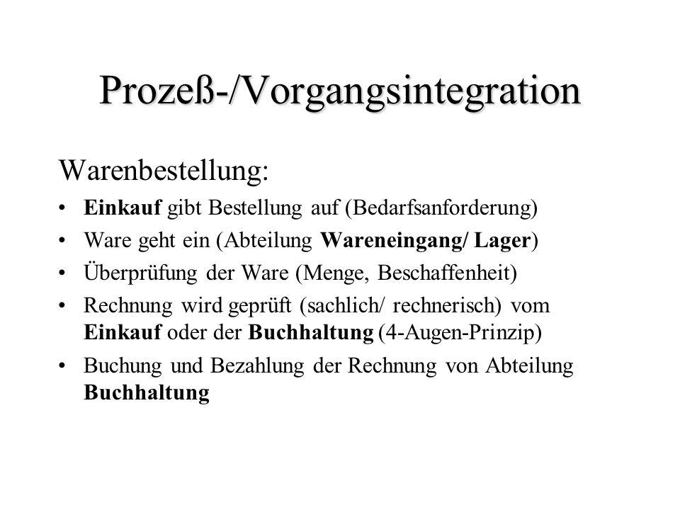 Prozeß-/Vorgangsintegration