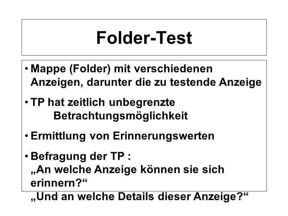 Folder-Test Mappe (Folder) mit verschiedenen Anzeigen, darunter die zu testende Anzeige. TP hat zeitlich unbegrenzte Betrachtungsmöglichkeit.