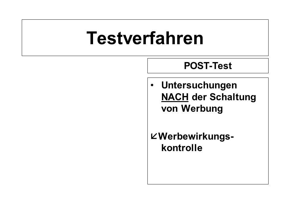 Testverfahren POST-Test Untersuchungen NACH der Schaltung von Werbung