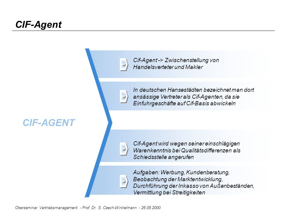 CIF-Agent Cif-Agent -> Zwischenstellung von Handelsverteter und Makler.