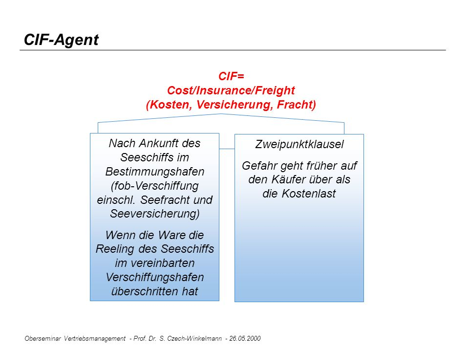 Cost/Insurance/Freight (Kosten, Versicherung, Fracht)