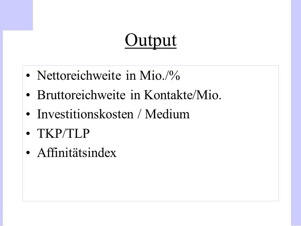 Output Nettoreichweite in Mio./% Bruttoreichweite in Kontakte/Mio.