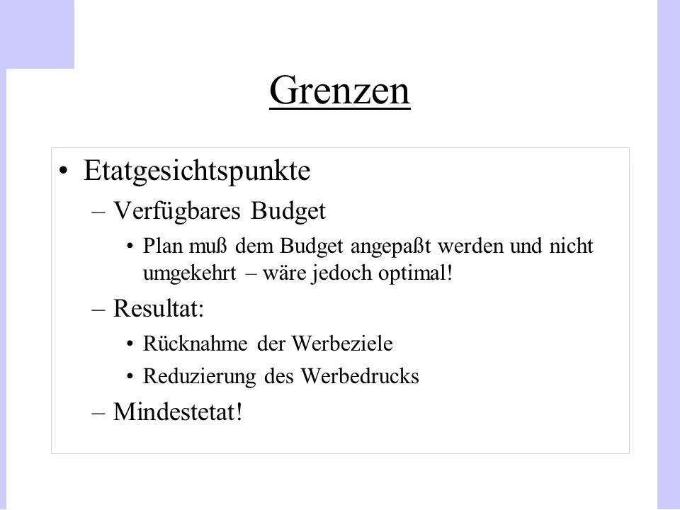 Grenzen Etatgesichtspunkte Verfügbares Budget Resultat: Mindestetat!