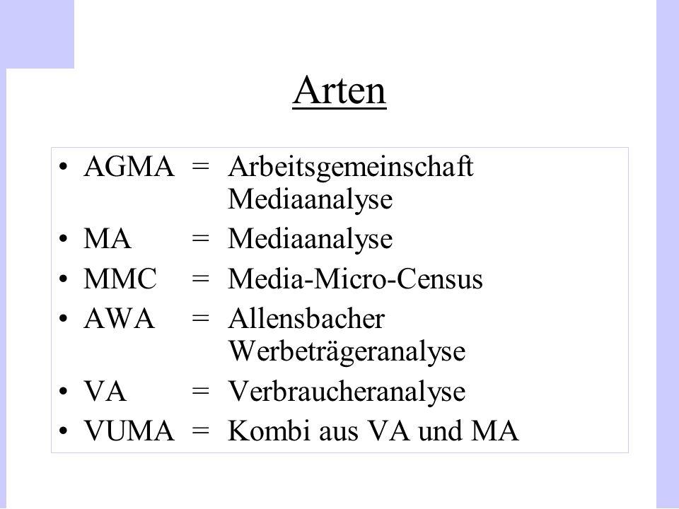 Arten AGMA = Arbeitsgemeinschaft Mediaanalyse MA = Mediaanalyse
