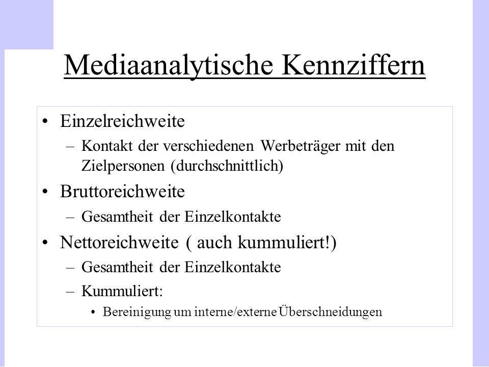 Mediaanalytische Kennziffern