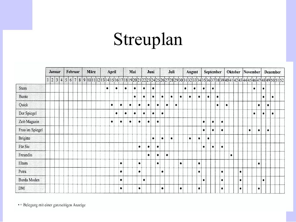 Streuplan