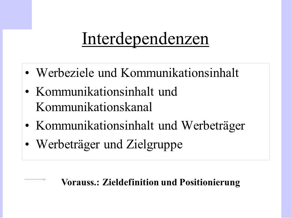 Interdependenzen Werbeziele und Kommunikationsinhalt