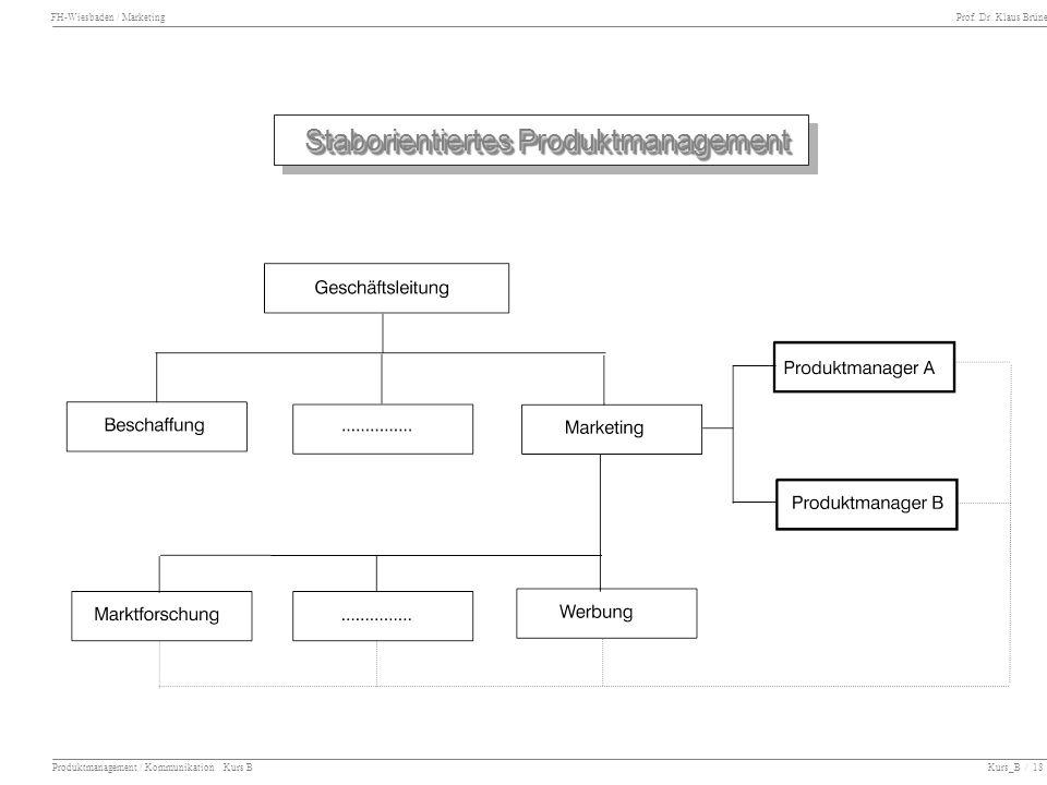 Staborientiertes Produktmanagement