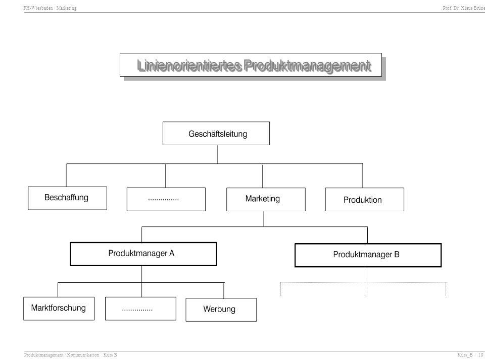 Linienorientiertes Produktmanagement