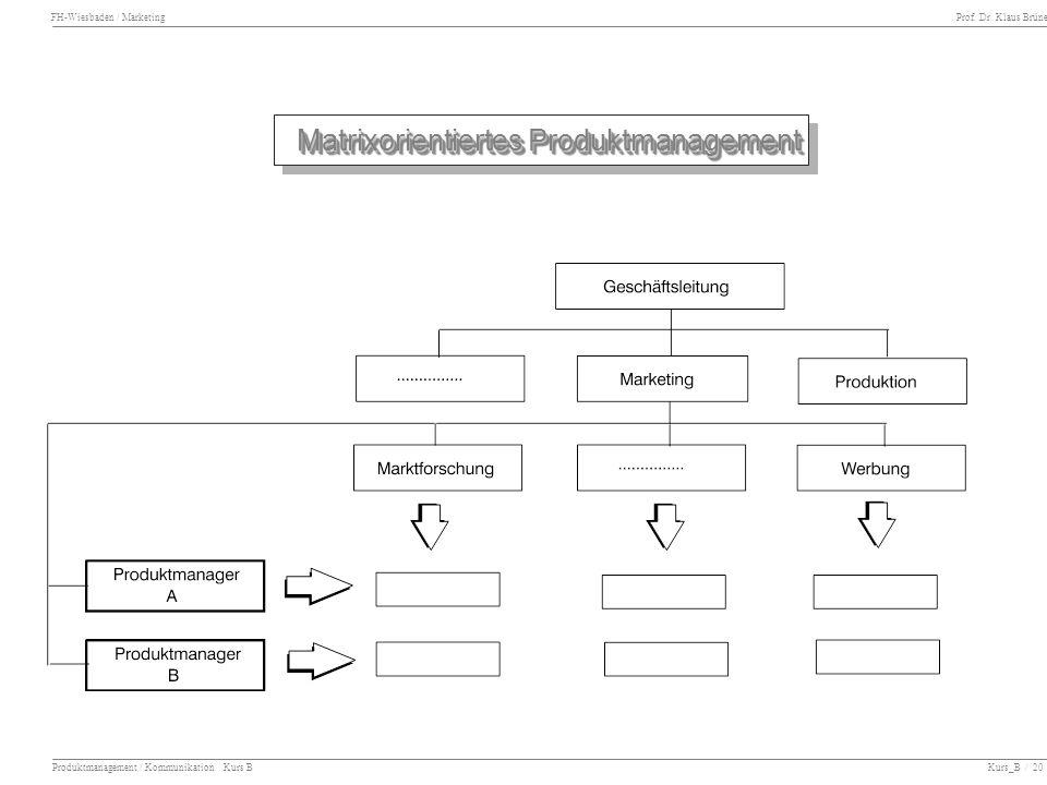 Matrixorientiertes Produktmanagement