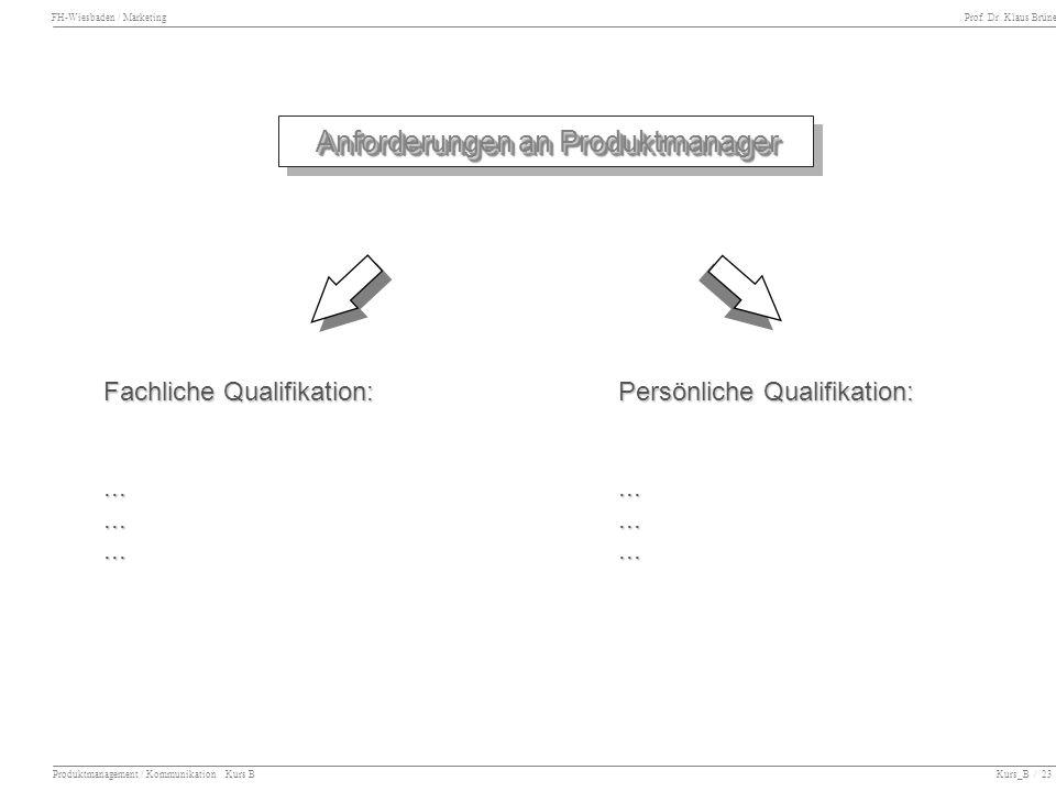 Anforderungen an Produktmanager