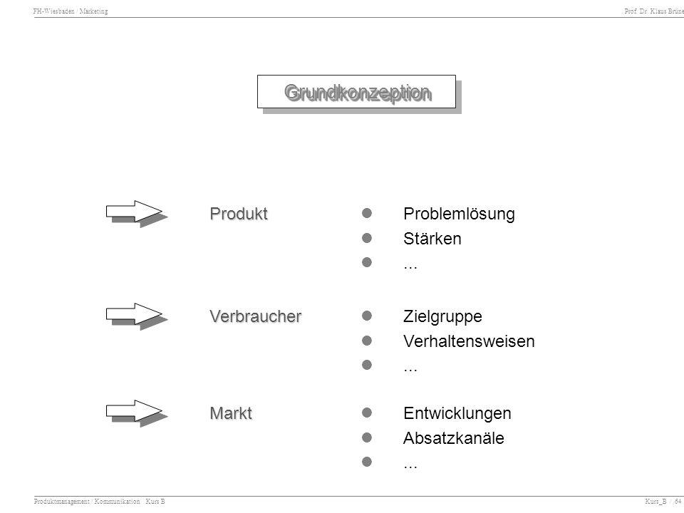 Grundkonzeption Produkt Problemlösung Stärken ... Verbraucher
