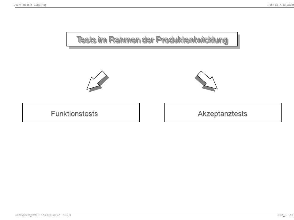 Tests im Rahmen der Produktentwicklung