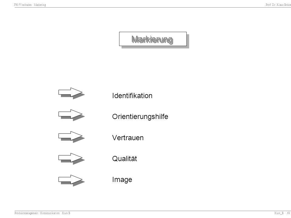 Identifikation Orientierungshilfe Vertrauen Qualität Image