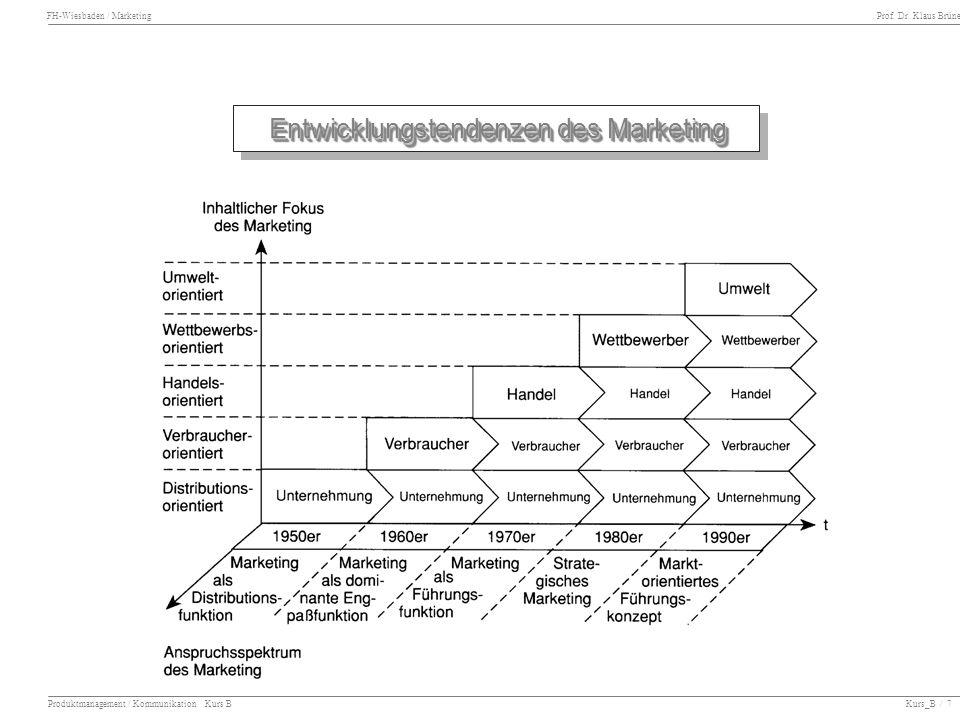 Entwicklungstendenzen des Marketing