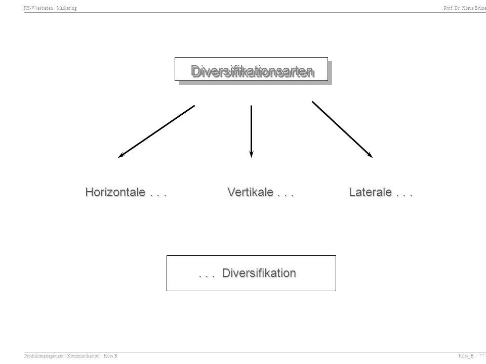 Diversifikationsarten