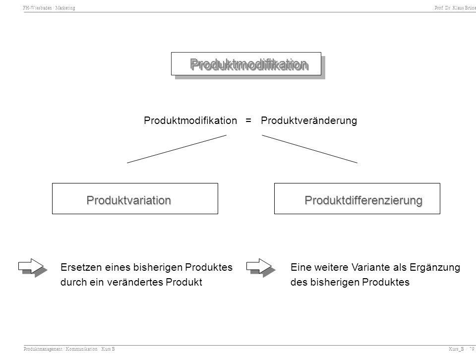 Produktmodifikation Produktvariation Produktdifferenzierung