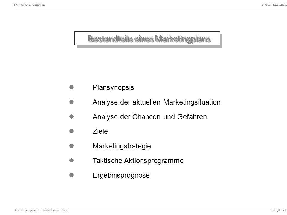 Bestandteile eines Marketingplans
