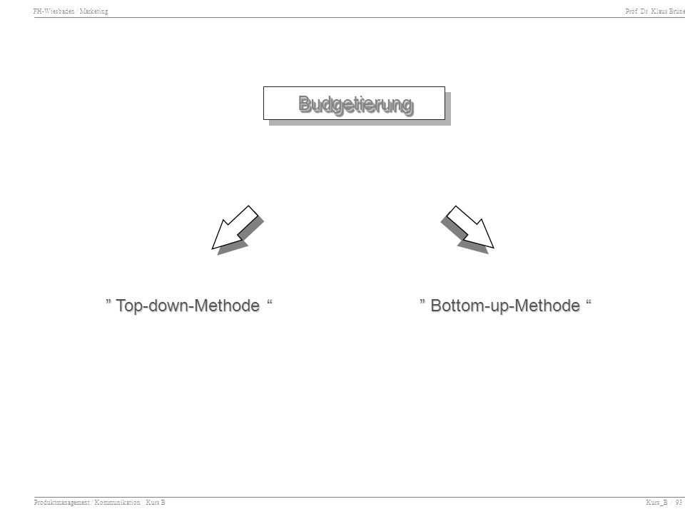 Budgetierung Top-down-Methode Bottom-up-Methode