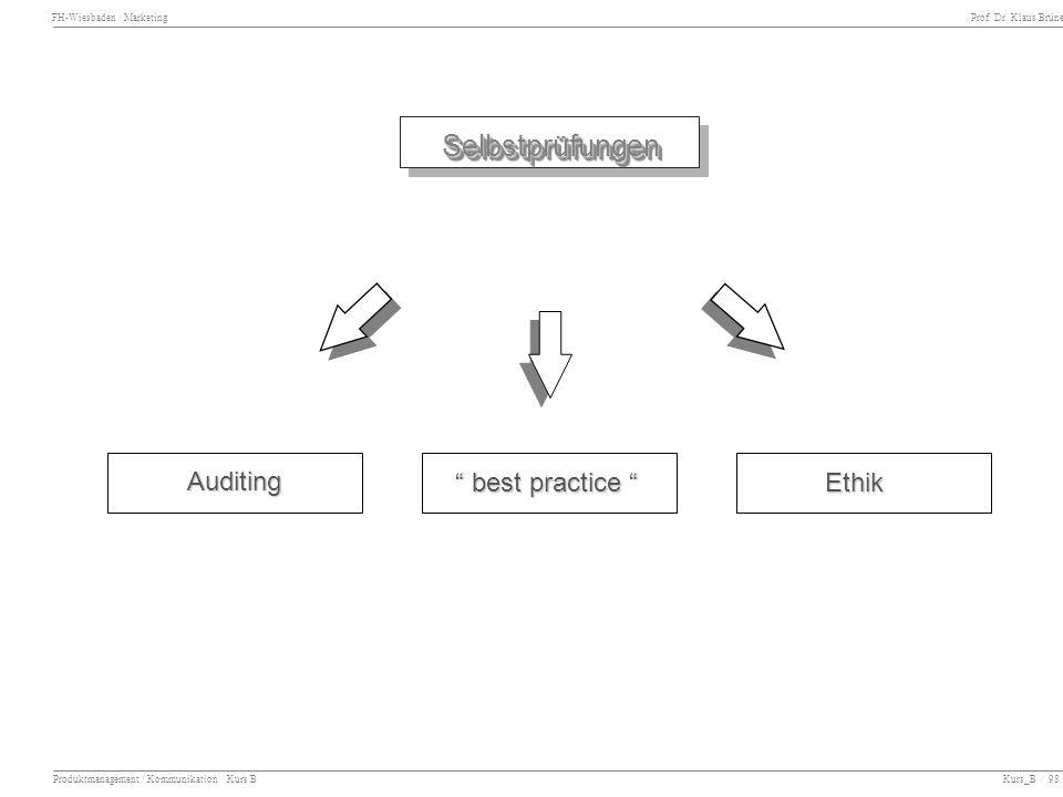 Selbstprüfungen Auditing best practice Ethik