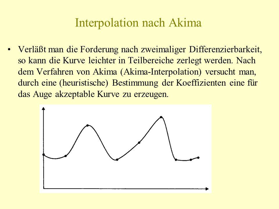 Interpolation nach Akima