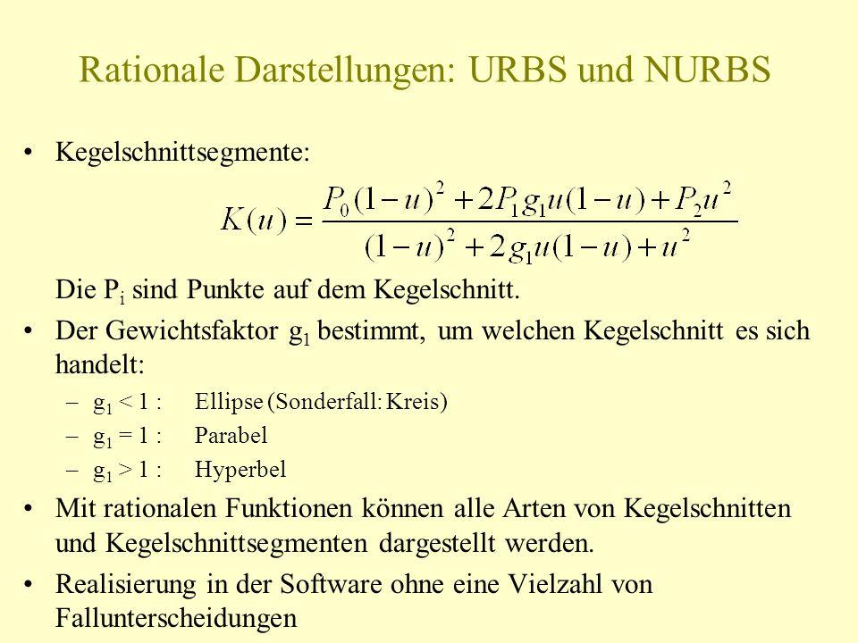 Rationale Darstellungen: URBS und NURBS