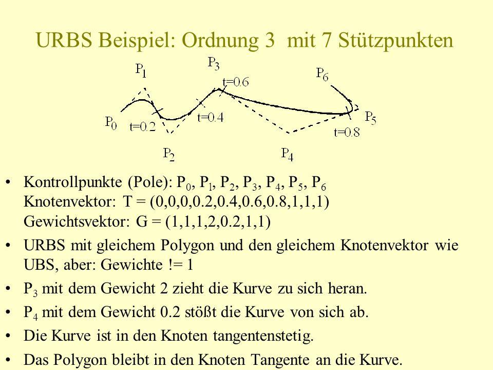 URBS Beispiel: Ordnung 3 mit 7 Stützpunkten