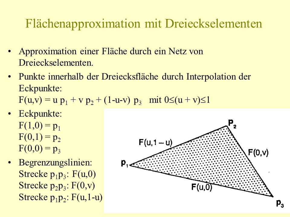 Flächenapproximation mit Dreieckselementen
