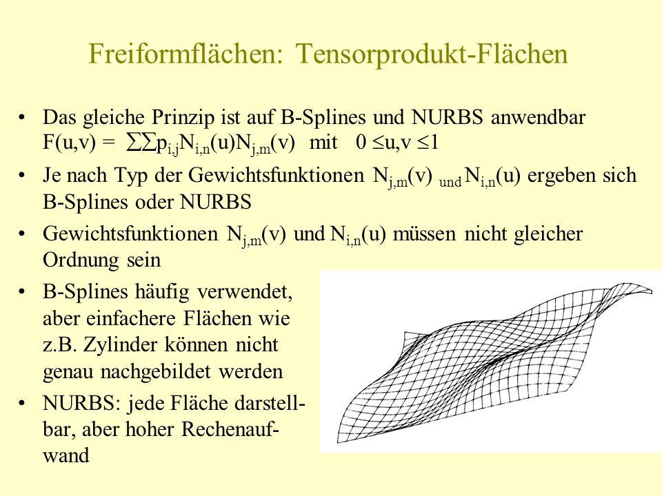 Freiformflächen: Tensorprodukt-Flächen