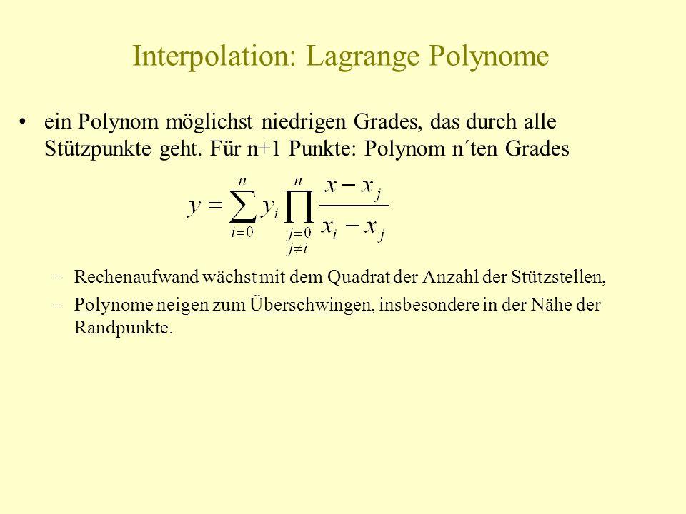 Interpolation: Lagrange Polynome