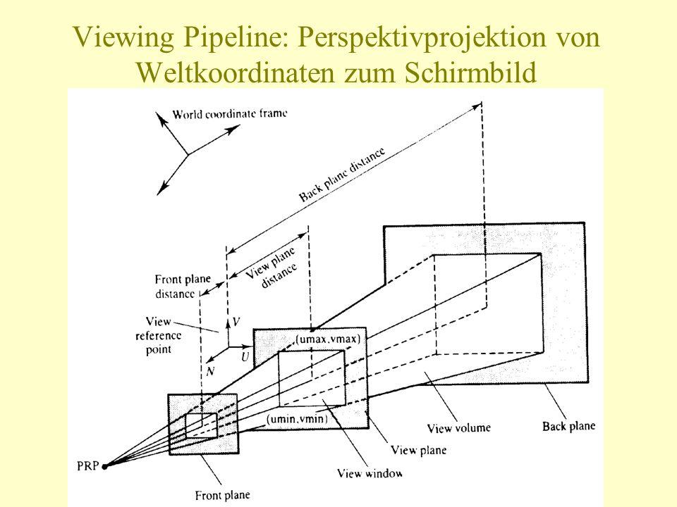 Viewing Pipeline: Perspektivprojektion von Weltkoordinaten zum Schirmbild