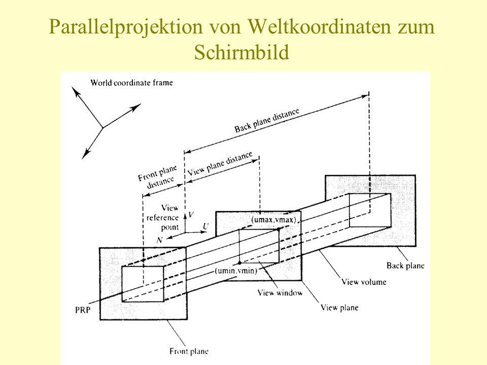 Parallelprojektion von Weltkoordinaten zum Schirmbild