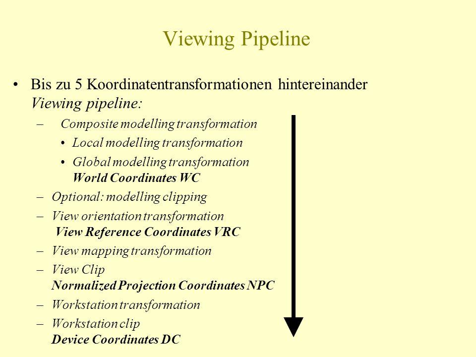 Viewing Pipeline Bis zu 5 Koordinatentransformationen hintereinander Viewing pipeline: Composite modelling transformation.