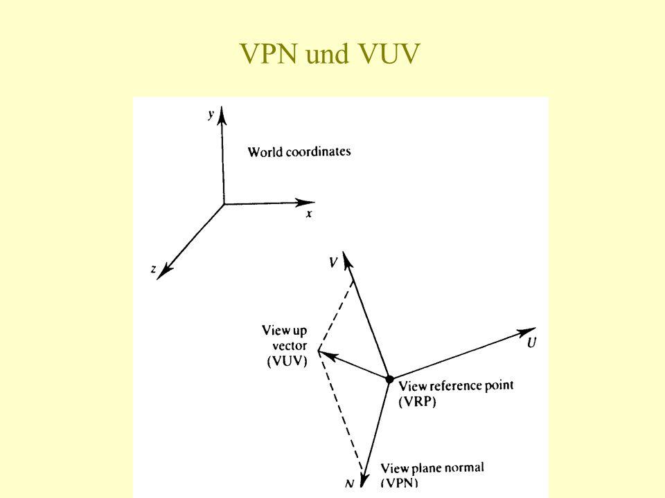 VPN und VUV
