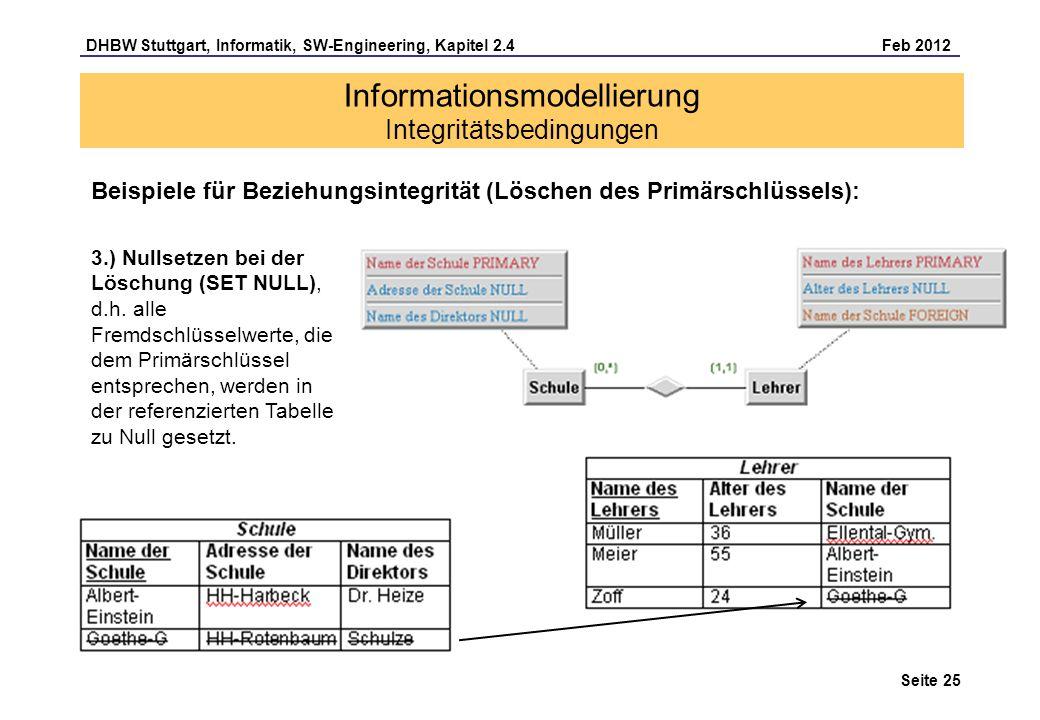 Informationsmodellierung Integritätsbedingungen