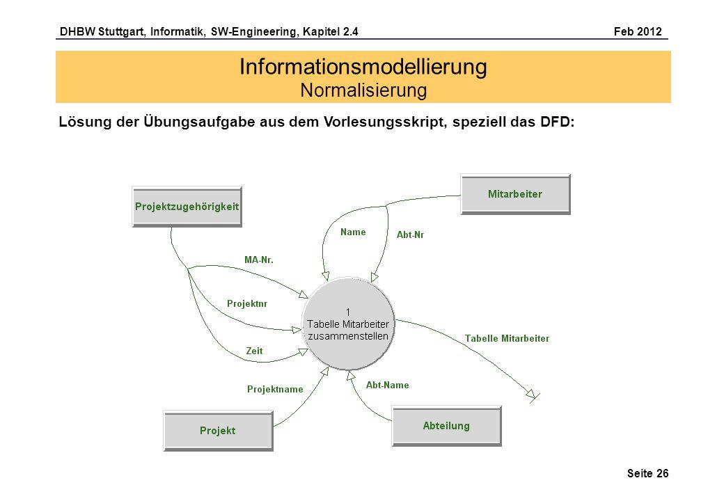 Informationsmodellierung Normalisierung