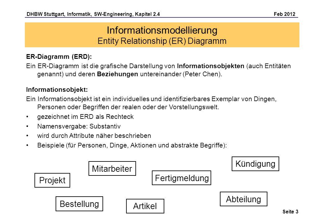 Informationsmodellierung Entity Relationship (ER) Diagramm