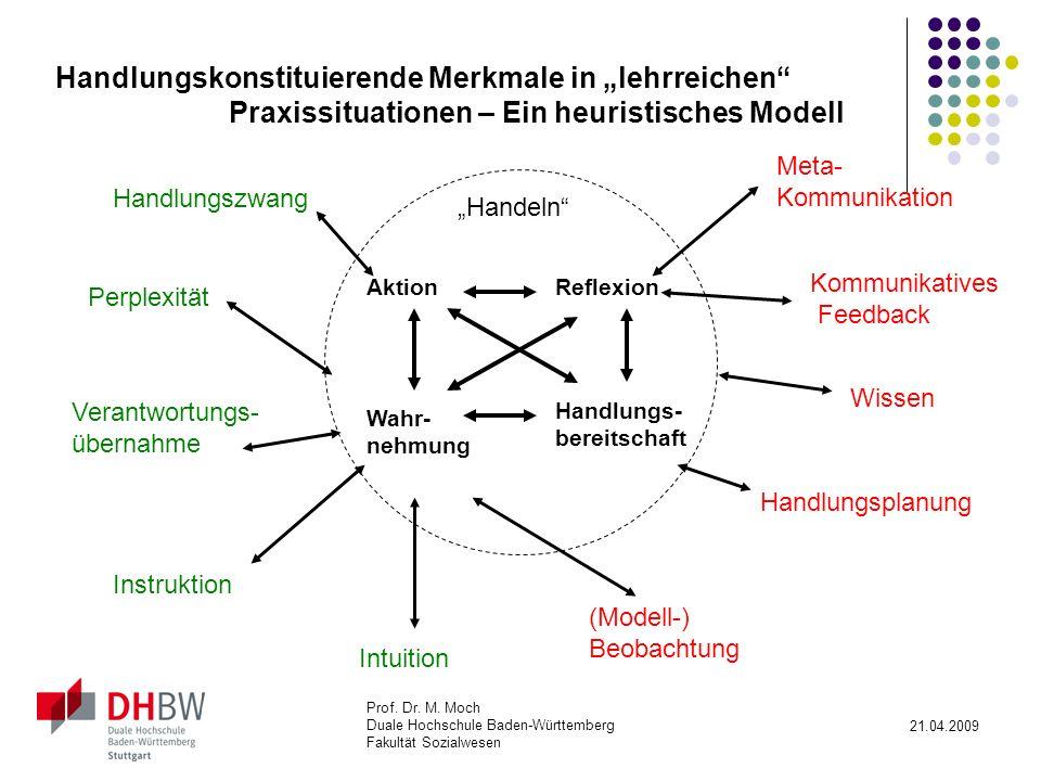 """Handlungskonstituierende Merkmale in """"lehrreichen Praxissituationen – Ein heuristisches Modell"""
