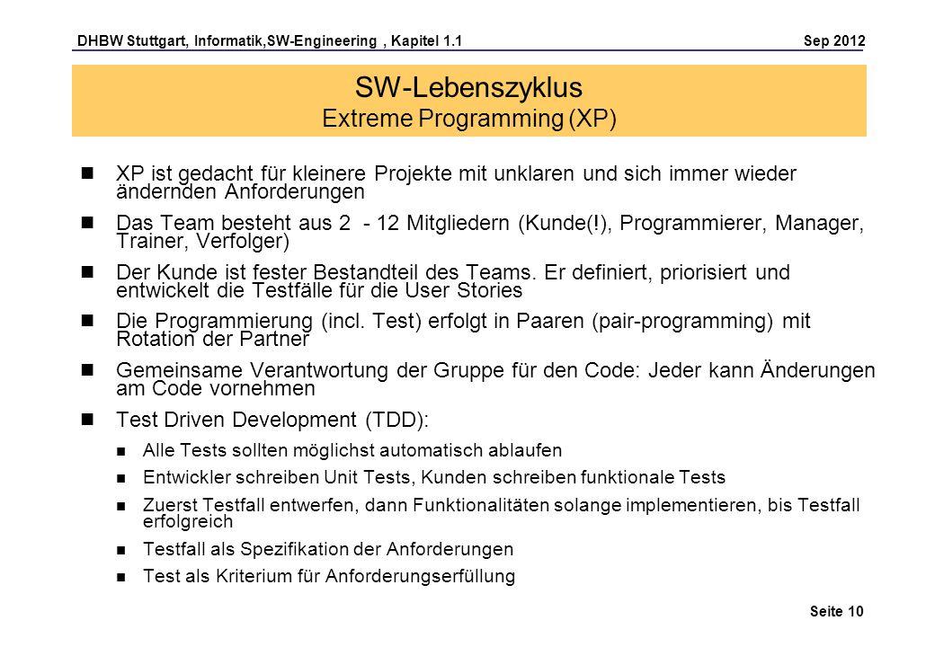 SW-Lebenszyklus Extreme Programming (XP)