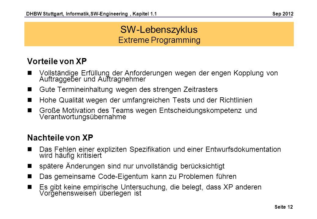 SW-Lebenszyklus Extreme Programming