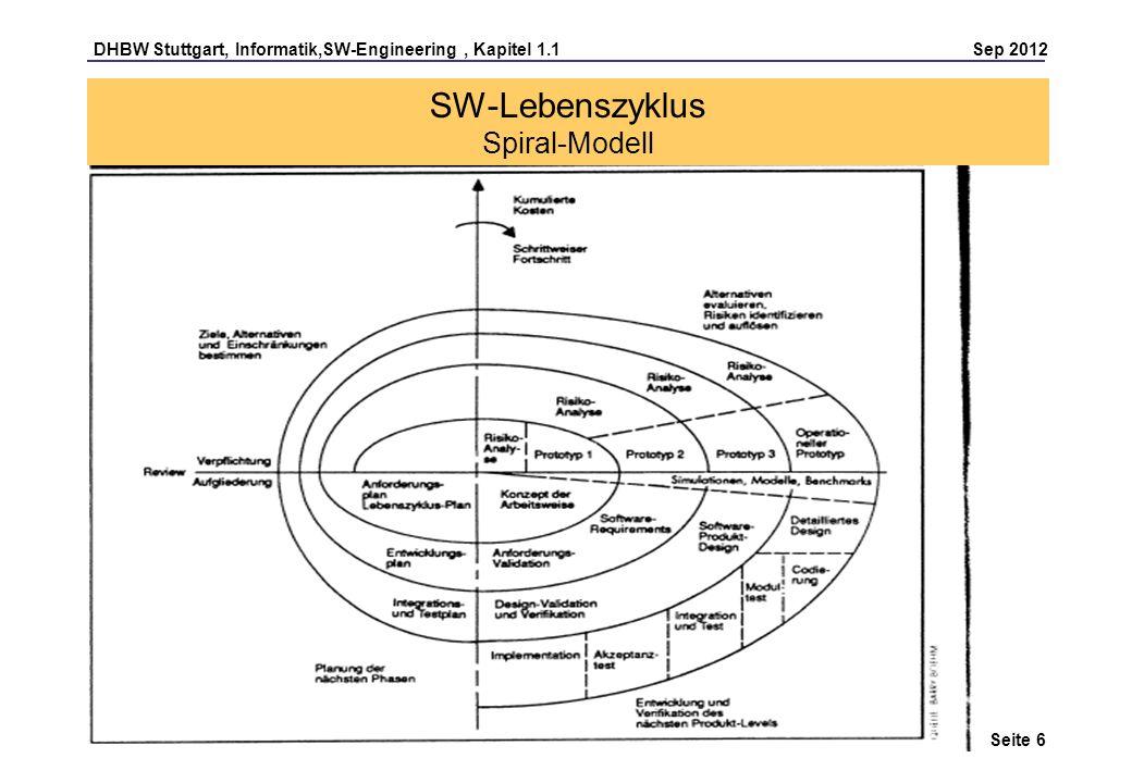 SW-Lebenszyklus Spiral-Modell
