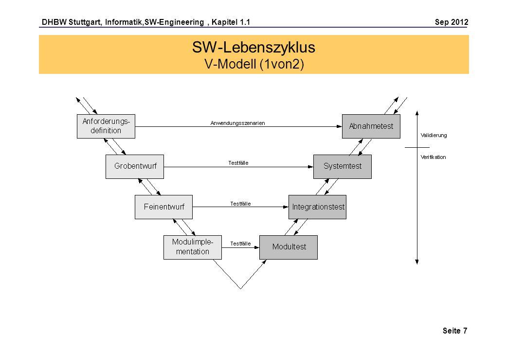 SW-Lebenszyklus V-Modell (1von2)