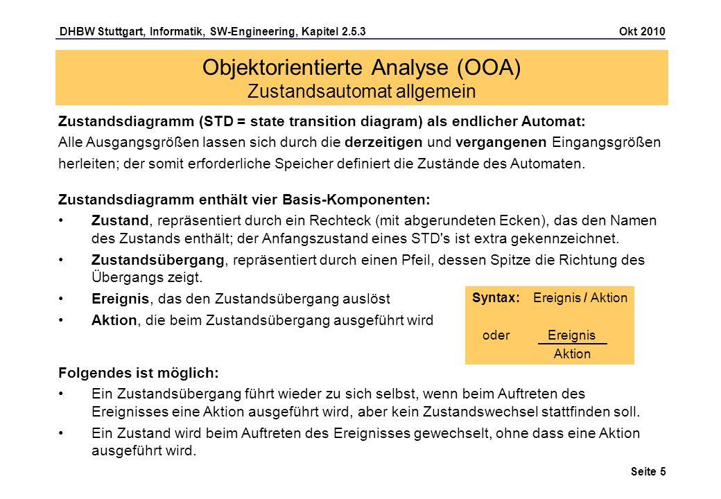 Objektorientierte Analyse (OOA) Zustandsautomat allgemein